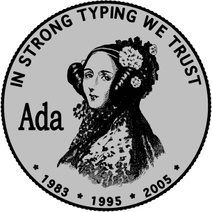 Ada Nicodemou Imdb